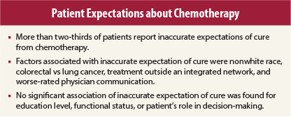 Patients think oncologists over-estimate proposed benefits of care.