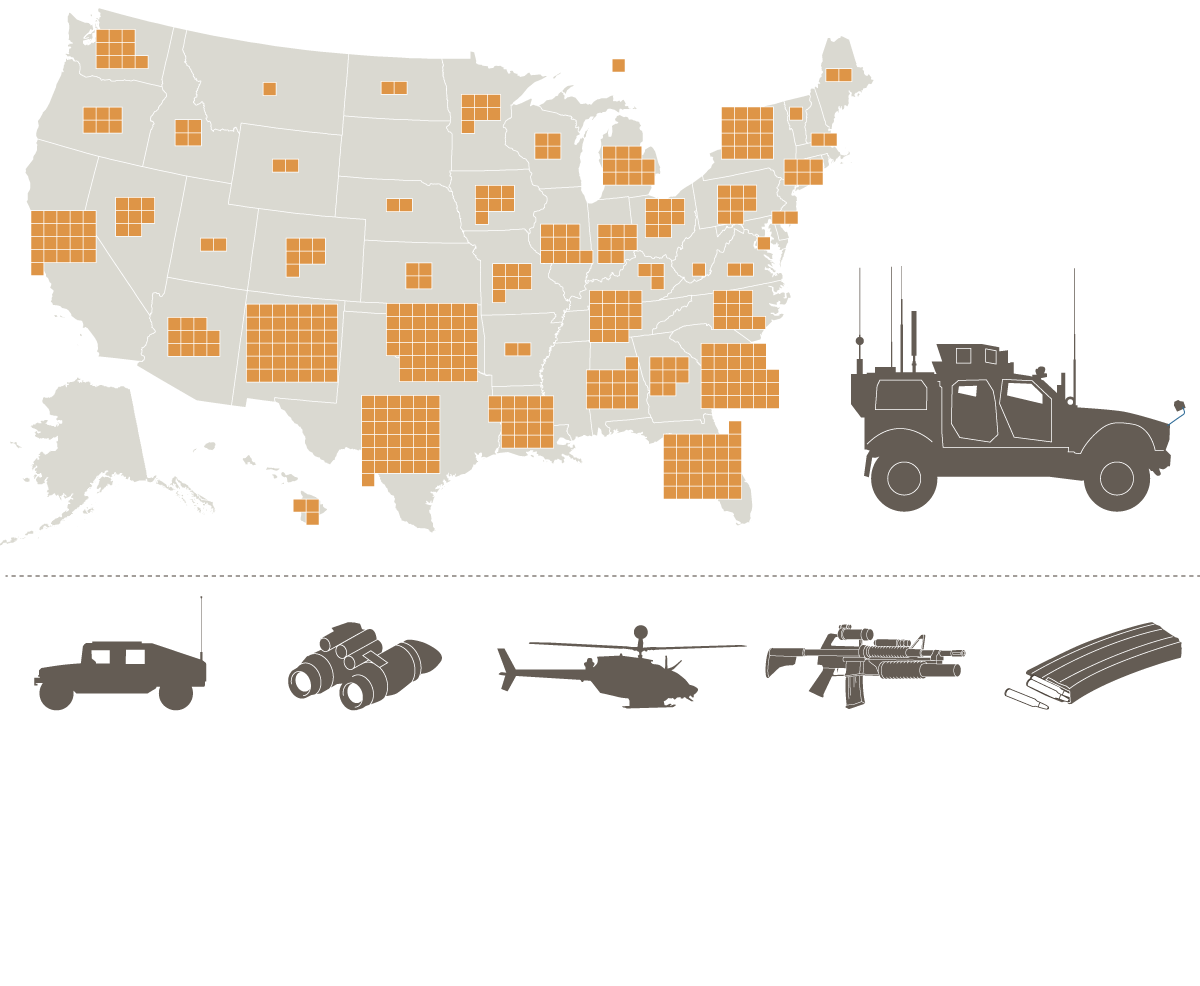 Militarization of the US Police